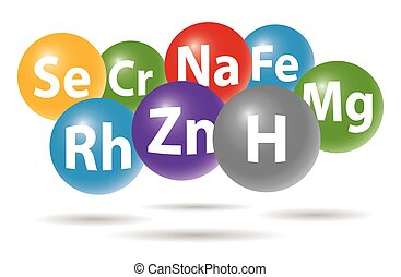 chemie, elemente
