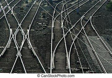 chemin fer traque, et, commutateurs