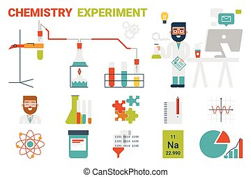 Chemistry Experiment Concept