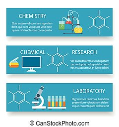 Chemistry lab banners set