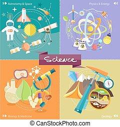 Chemistry, physics, biology