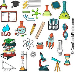 Chemistry, physics, mathematics education sketches
