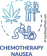 Chemotherapy nausea concept icon. Oncology, cancer treatment with narcotics idea thin line illustration. Cannabis use for sickness reduction. Vector isolated outline RGB color drawing