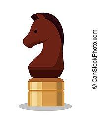 Chess game design.