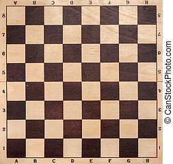 Chessboard clous up