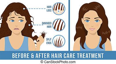 cheveux, traitement, soin