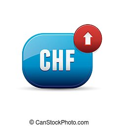 CHF - Swiss franc