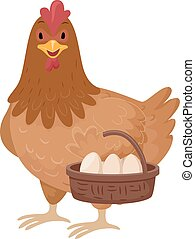 Chicken Hen Mascot Basket Eggs