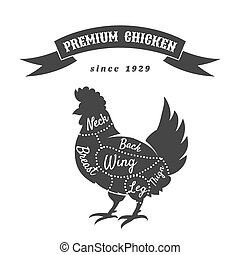 Chicken meat cuts diagram
