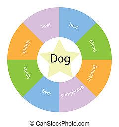 chien, circulaire, concept, à, couleurs, et, étoile