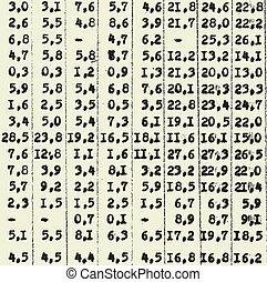 chiffres, papier, vieux, feuille