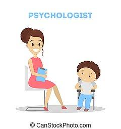 Child at psychology.