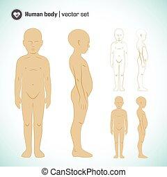 Child body set
