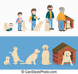 Child growth dog growing and aging concept from baby or puppy to aged man or old pet character illustration set of the cycle of life from childhood to elderly isolated on background
