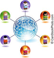 Child Network