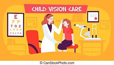 Child Vision Care Composition