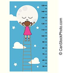 child wall meter
