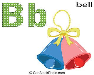 Children  alphabet ,B
