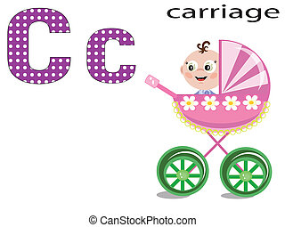 Children  alphabet ,C