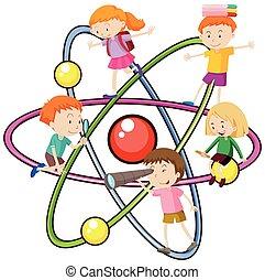 Children and atomic symbol illustration