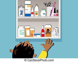 Children and prescription drugs