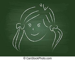 Children Sketch Of Girl Portrait