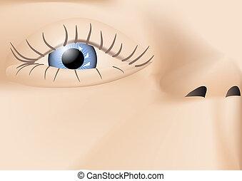 children's eye