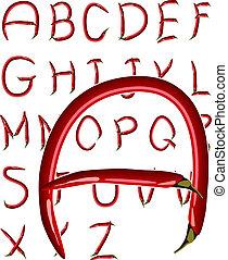 chili alphabet