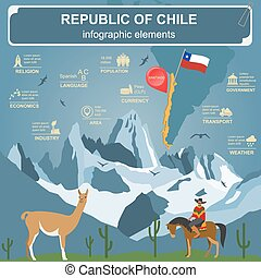 chili,  infographics