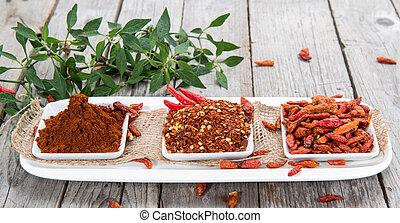 chili, krydda