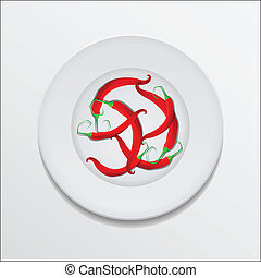 chili peppers plate