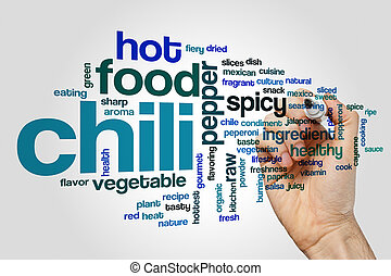 Chili word cloud concept on grey background