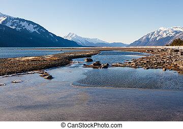 Chilkat Inlet Water