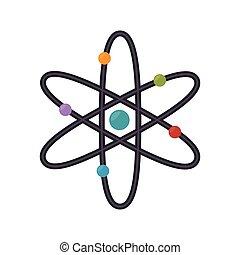 chimique, élément, atome