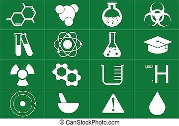 chimique, icônes