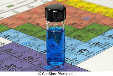 chimique