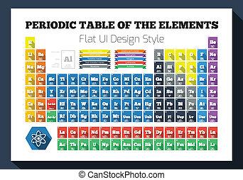 chimique, plat, éléments, table, périodique