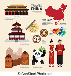 China Flat Icons Design Travel Concept. Vector