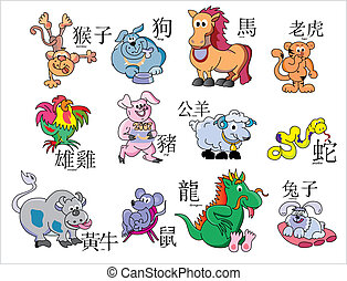 china horoscope - 12 signs of 12 year and letter symbols