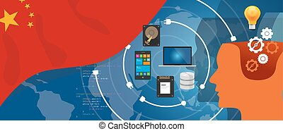 China IT information technology digital infrastructure connecting business data via internet network using computer software an electronic innovation