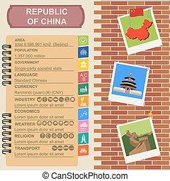 china, república, infographics