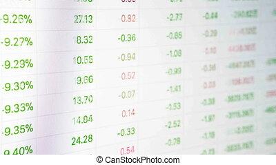 China stock markets data