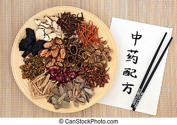 Chinese Alternative Medicine