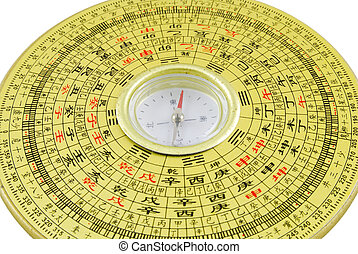 Chinese compass closeup