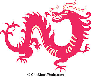 Chinese dragon - Red dragon  . Traditional  chinese zodiac
