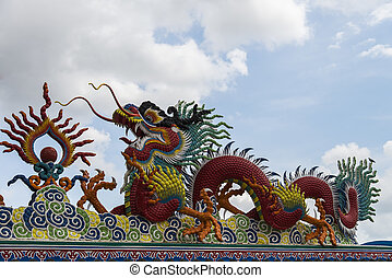 Chinese dragon on the temple roof