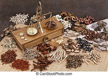 Chinese Herb Ingredients