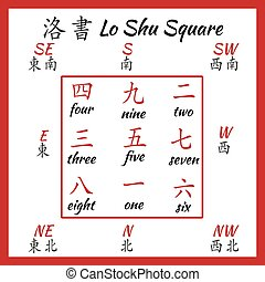 Lo shu squere. - Chinese hieroglyphs numbers. Translation of...