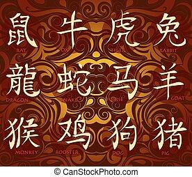Chinese horoscope hieroglyphs