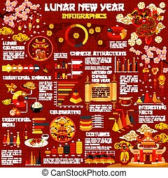 Chinese Lunar New Year infographic with graph - Lunar New...
